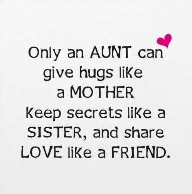 152+ Greatest Happy Birthday Auntie Wishes with Images - BayArt