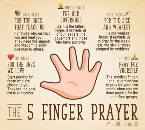 pope francis the five finger prayer